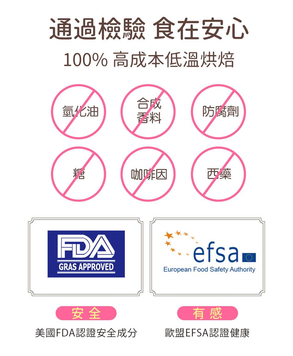 美國FDA以及歐盟EFSA雙效正